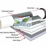 Xử lý nước bằng công nghệ thẩm thấu hiệu quả, chất lượng nước đạt chuẩn- Công ty Môi trường Envico